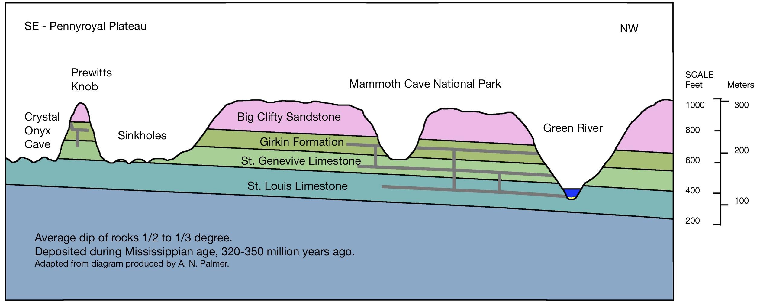 Geology – Crystal Onyx CaveCrystal Onyx Cave